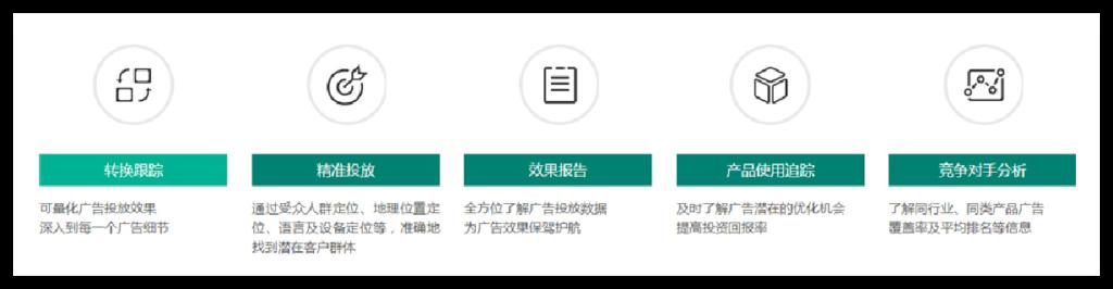 搜索营销 bing bing出口通 3