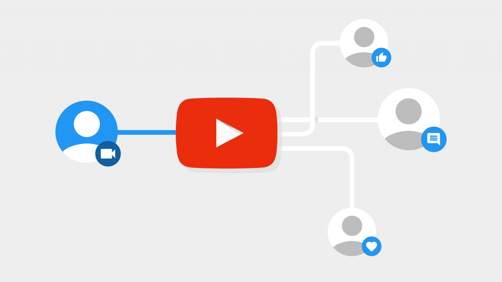 YouTube视频互动