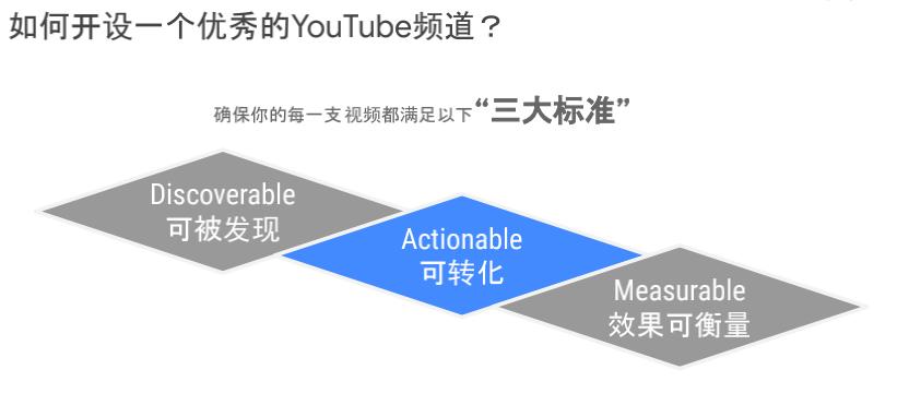 YouTube整合营销思维