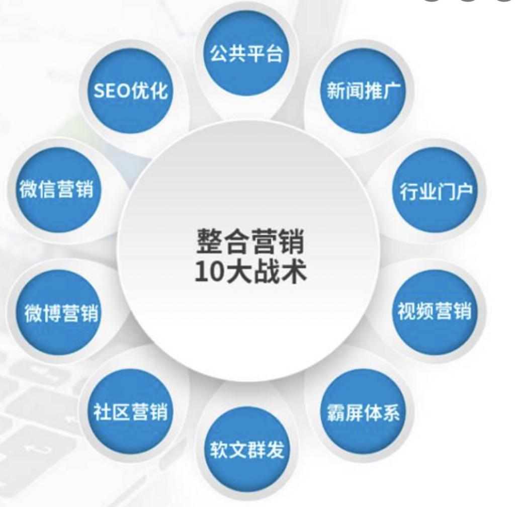 internet integrated marketing tactics