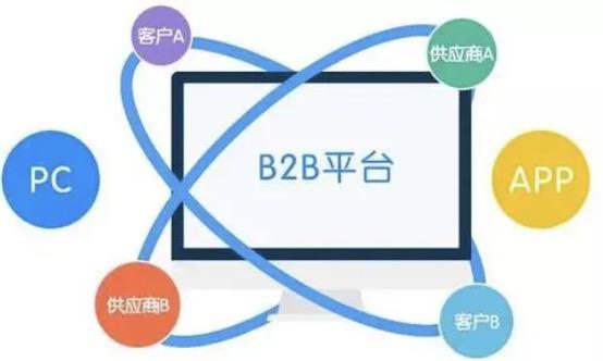 integrated marketing communication process