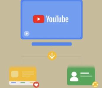 methods of implementing overseas digital marketing