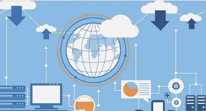 foreign trade digital marketing 1