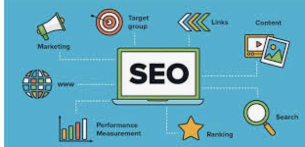 google seo optimization